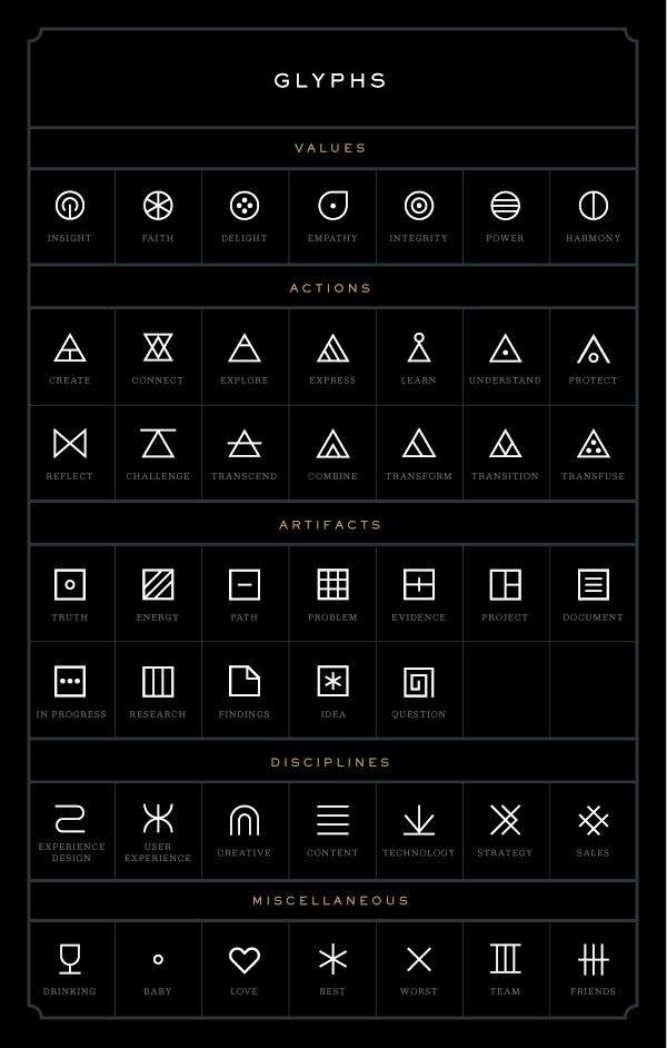 Glifo: tabela de glifos virou referência para tatuagem